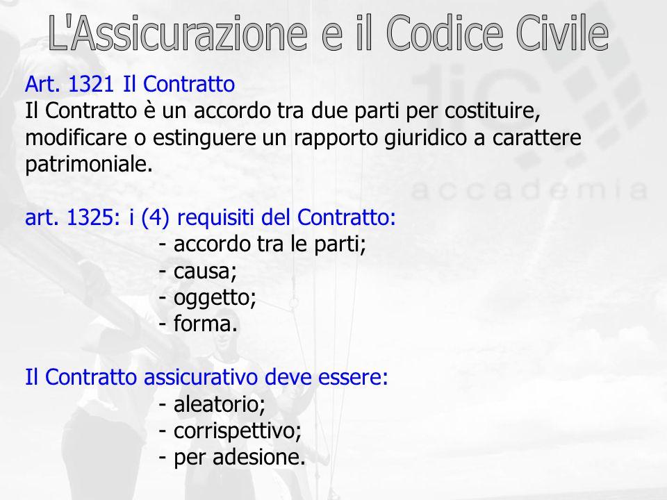 L Assicurazione e il Codice Civile