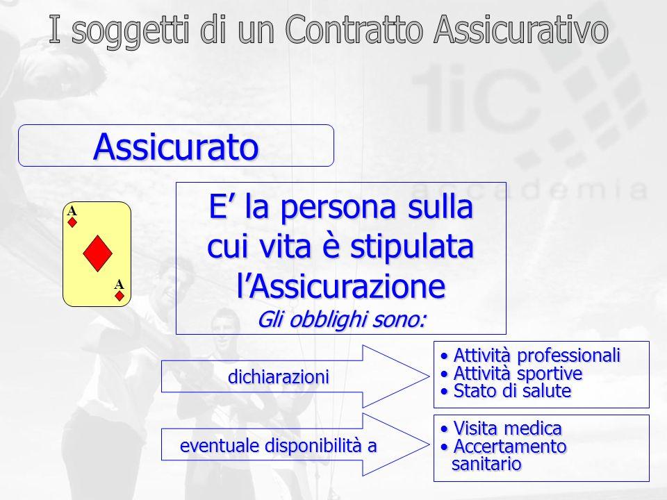Assicurato I soggetti di un Contratto Assicurativo E' la persona sulla