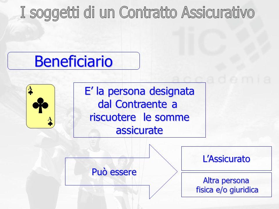 Beneficiario I soggetti di un Contratto Assicurativo