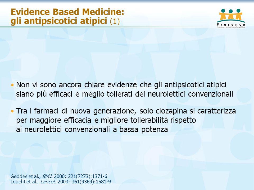 Evidence Based Medicine: gli antipsicotici atipici (1)