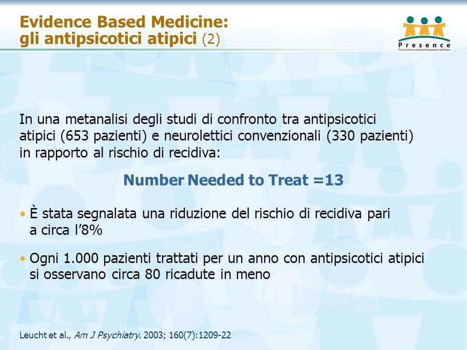 Evidence Based Medicine: gli antipsicotici atipici (2)