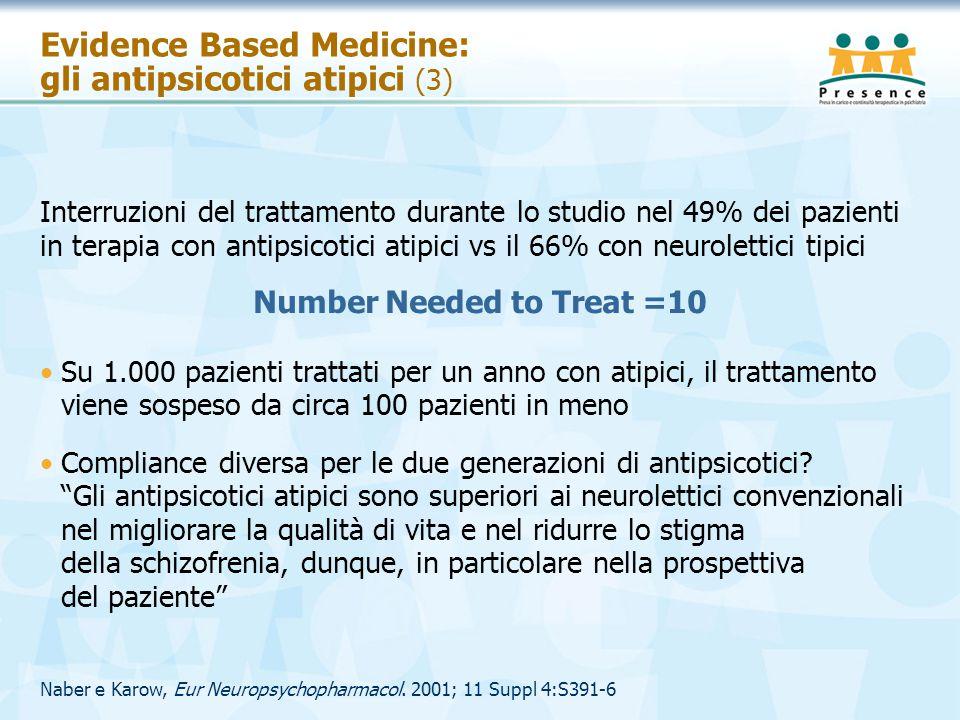 Evidence Based Medicine: gli antipsicotici atipici (3)