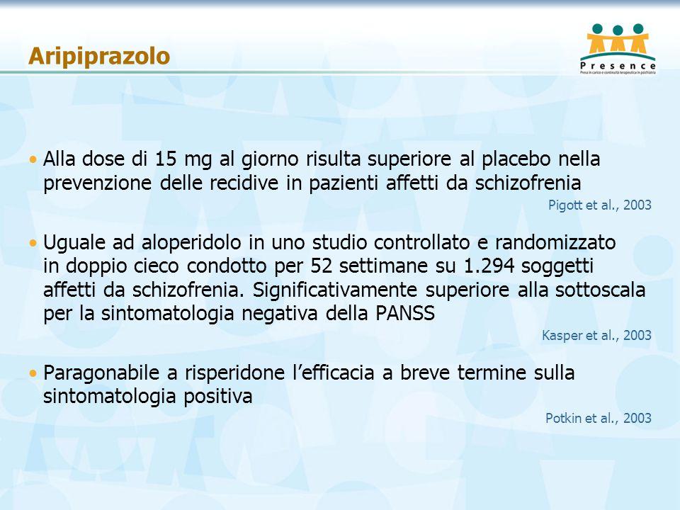 Aripiprazolo Alla dose di 15 mg al giorno risulta superiore al placebo nella prevenzione delle recidive in pazienti affetti da schizofrenia.