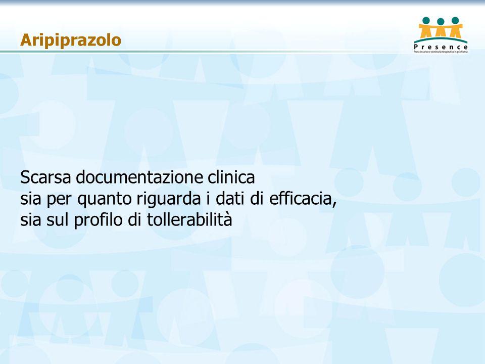 Aripiprazolo Scarsa documentazione clinica sia per quanto riguarda i dati di efficacia, sia sul profilo di tollerabilità.