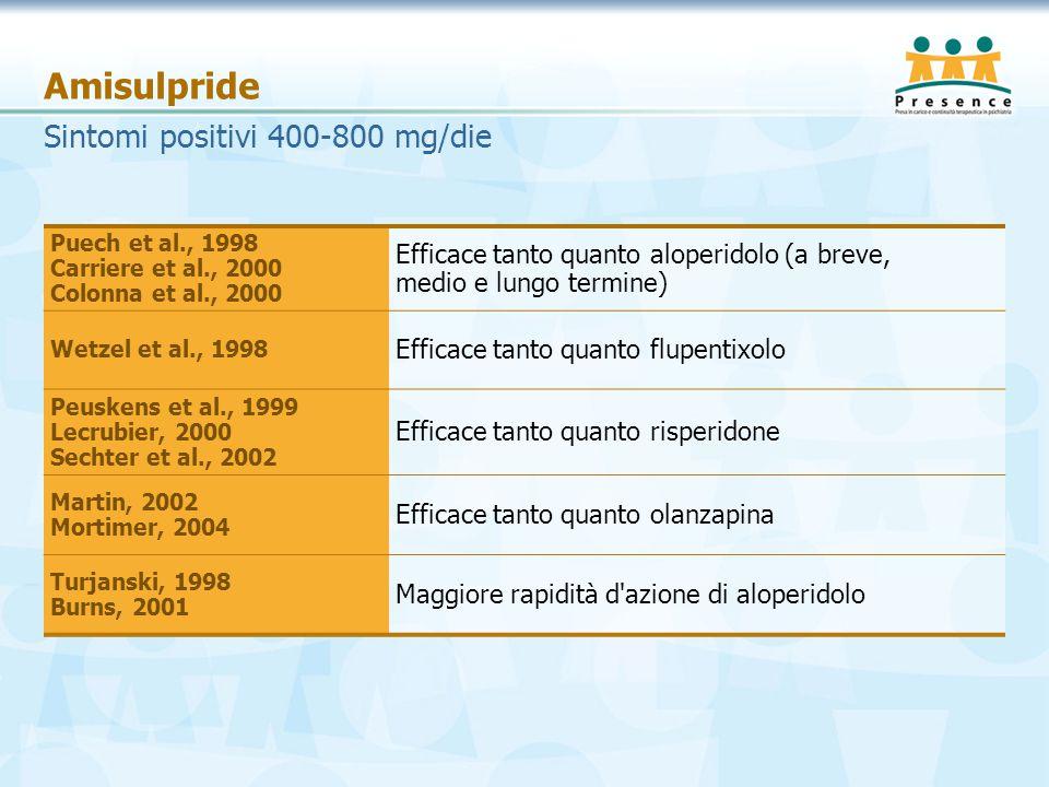 Amisulpride Sintomi positivi 400-800 mg/die