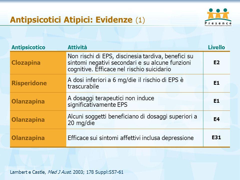 Antipsicotici Atipici: Evidenze (1)