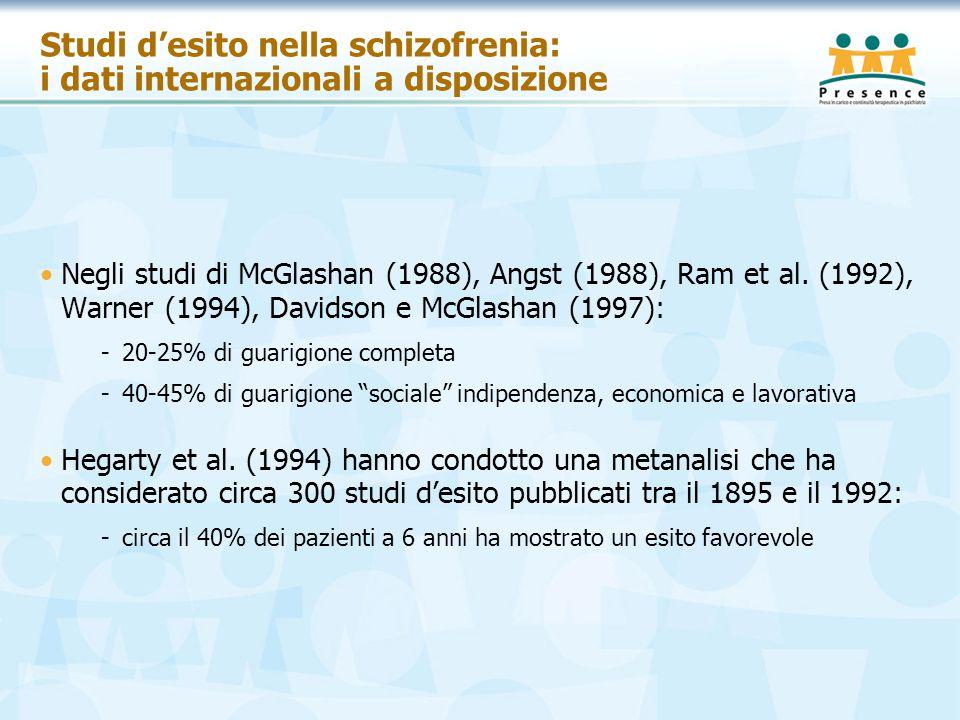 Studi d'esito nella schizofrenia: i dati internazionali a disposizione
