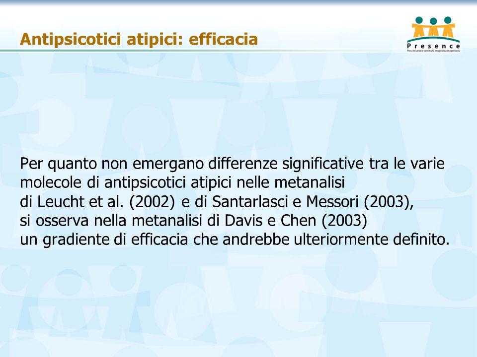 Antipsicotici atipici: efficacia