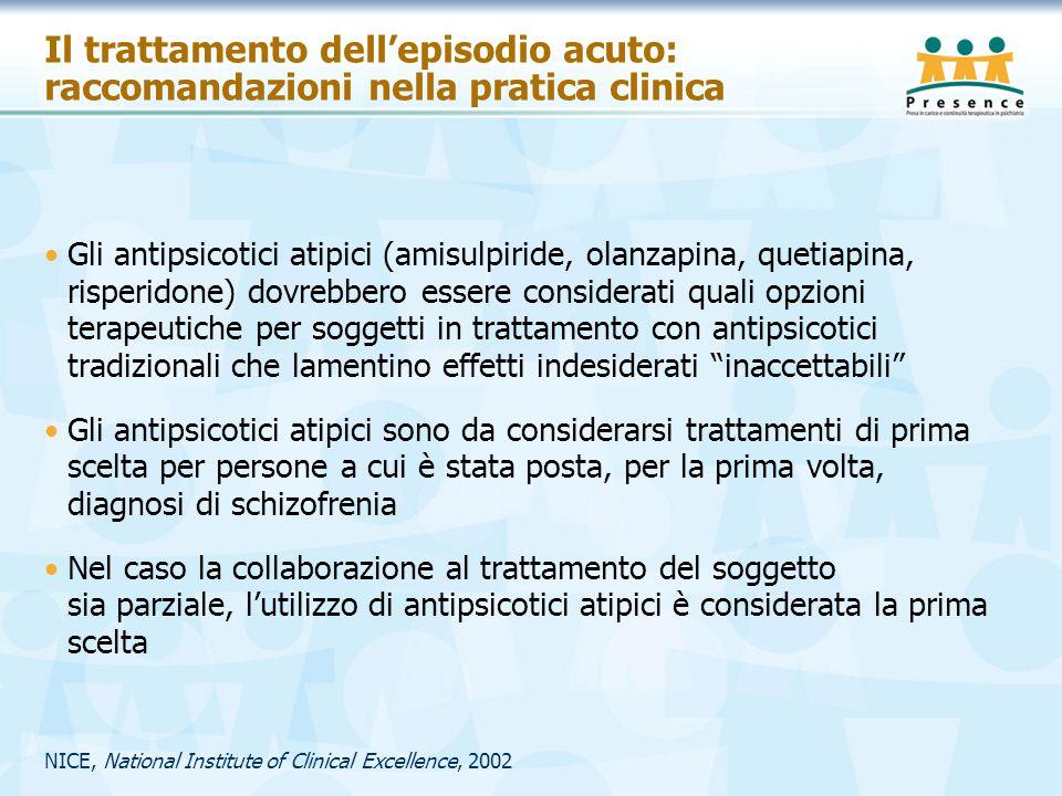 Il trattamento dell'episodio acuto: raccomandazioni nella pratica clinica