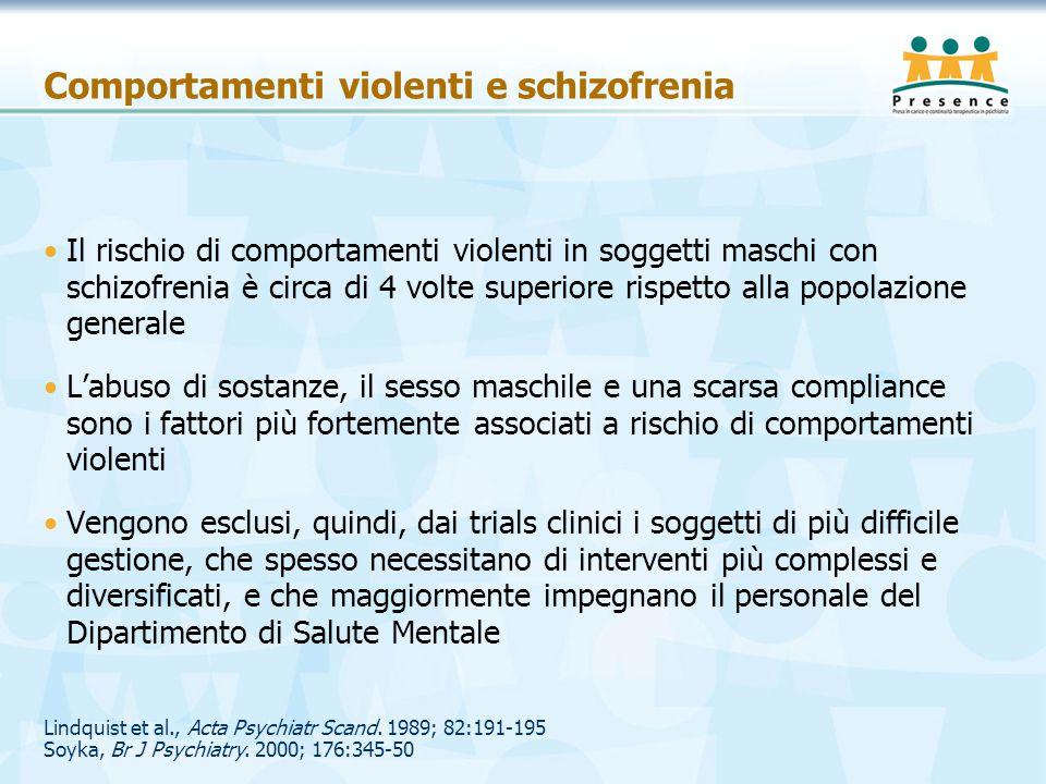Comportamenti violenti e schizofrenia