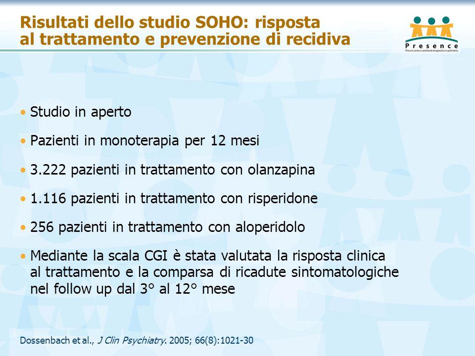 Risultati dello studio SOHO: risposta al trattamento e prevenzione di recidiva