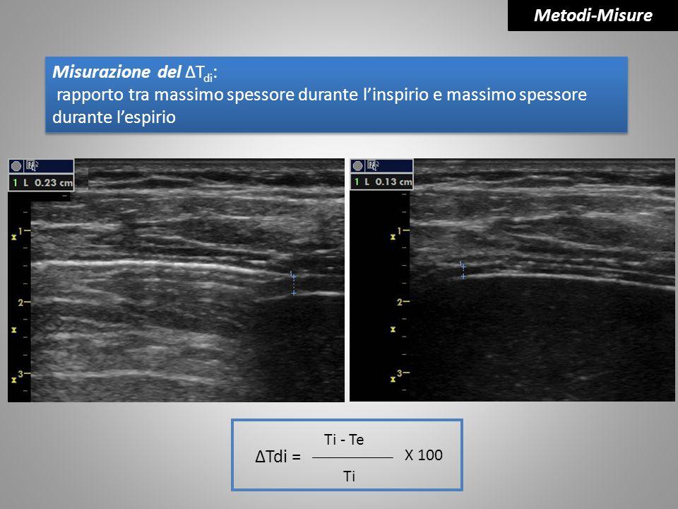 Metodi-Misure Misurazione del ΔTdi: