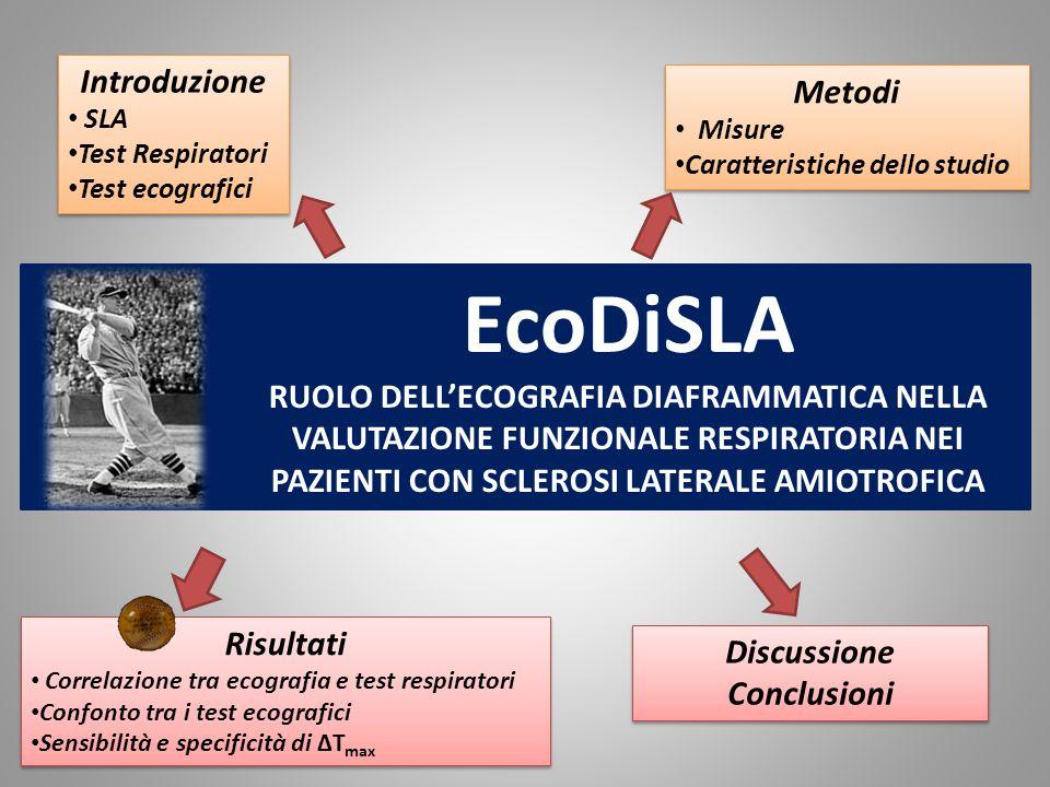 EcoDiSLA Introduzione Metodi