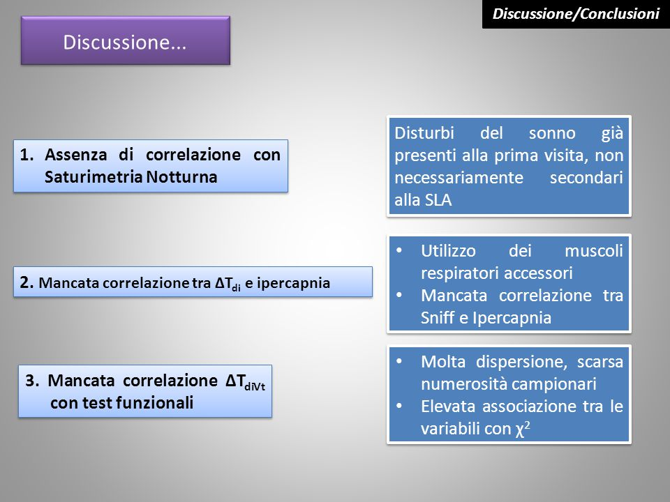 Discussione/Conclusioni