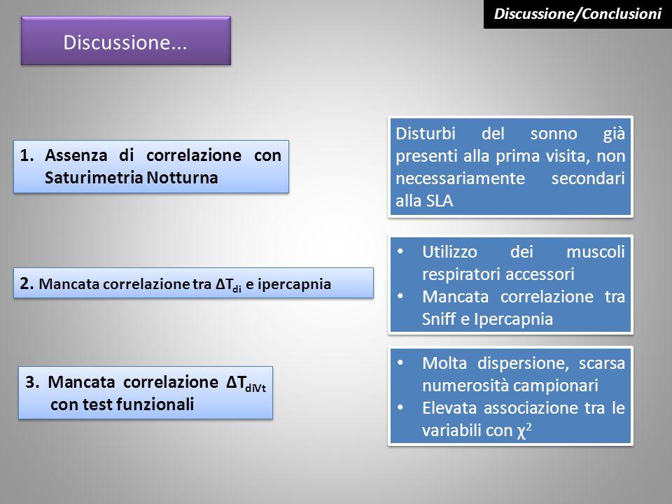 Discussione/Conclusioni