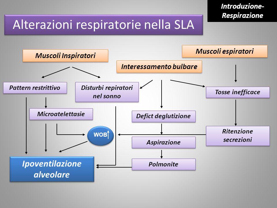 Alterazioni respiratorie nella SLA