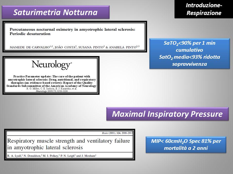 Saturimetria Notturna Maximal Inspiratory Pressure