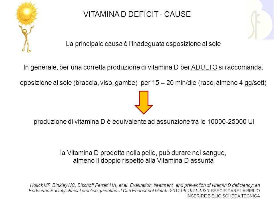 VITAMINA D DEFICIT - CAUSE