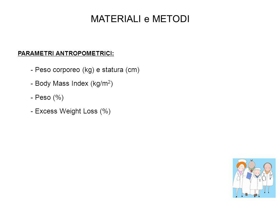 MATERIALI e METODI - Peso corporeo (kg) e statura (cm)