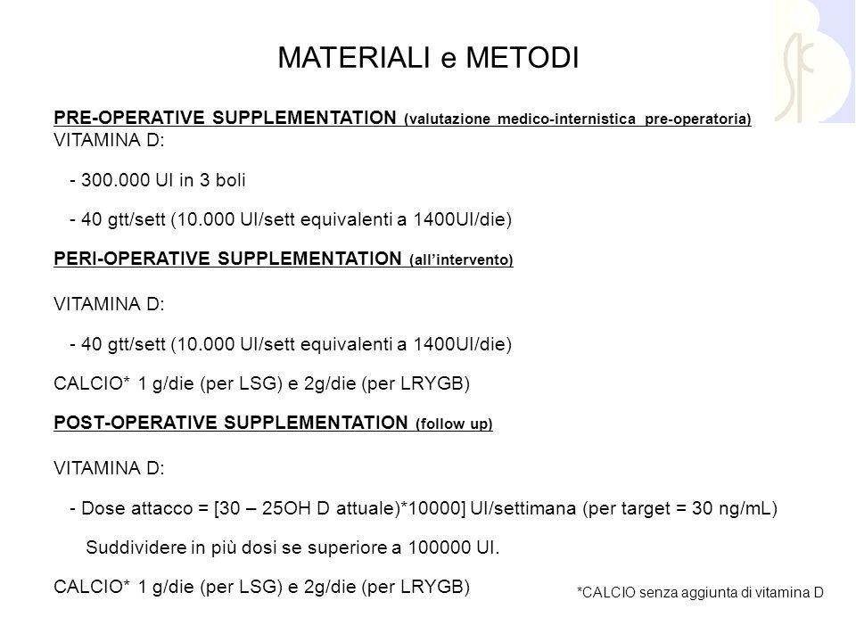 MATERIALI e METODI PRE-OPERATIVE SUPPLEMENTATION (valutazione medico-internistica pre-operatoria) VITAMINA D: