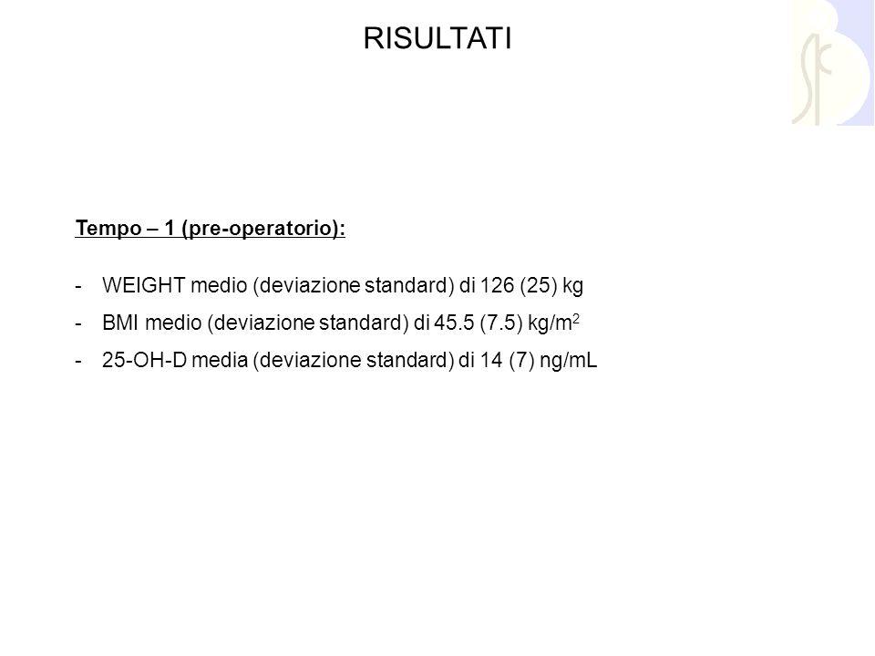 RISULTATI Tempo – 1 (pre-operatorio):
