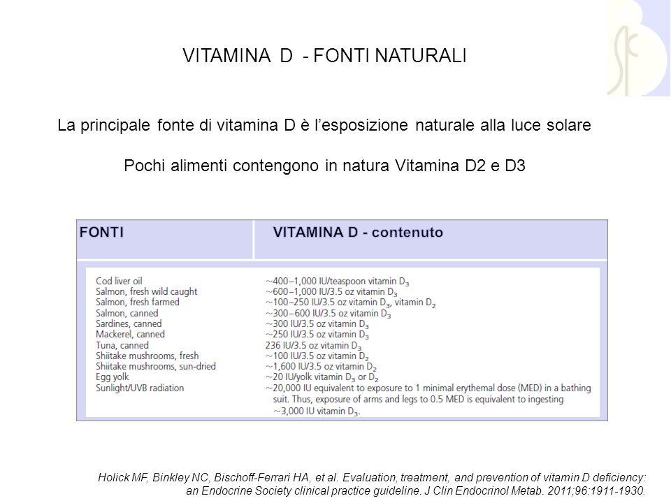 VITAMINA D - FONTI NATURALI