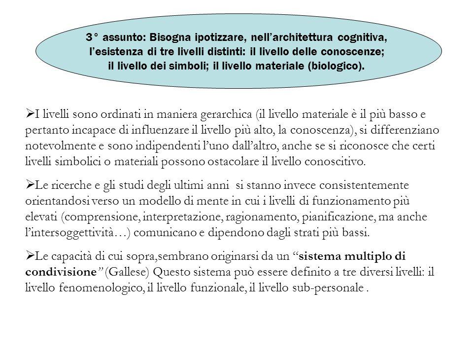 3° assunto: Bisogna ipotizzare, nell'architettura cognitiva,