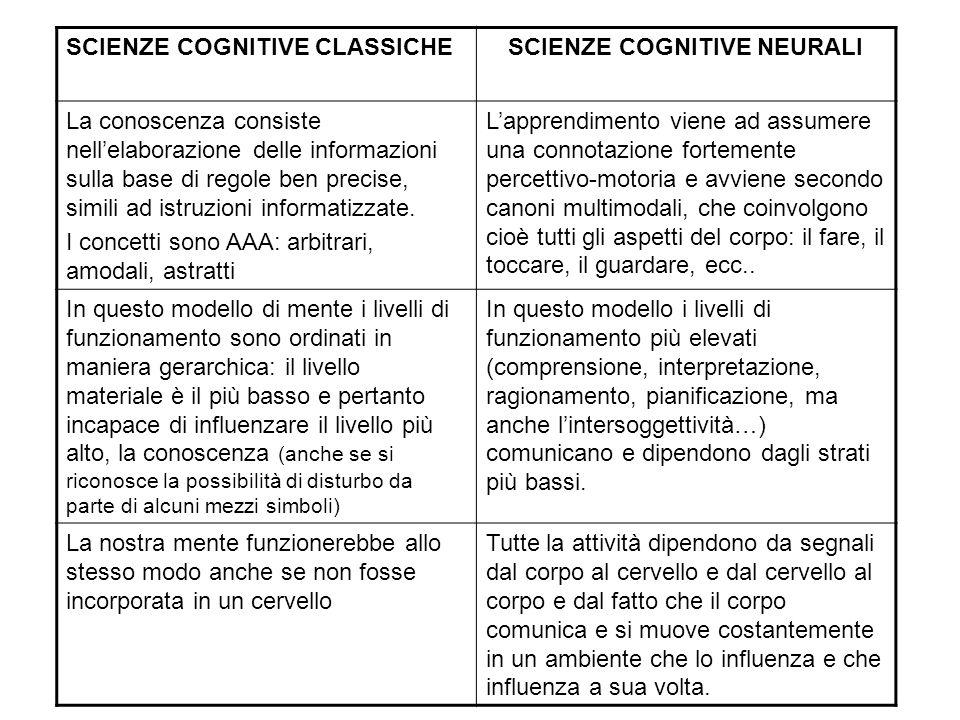 SCIENZE COGNITIVE NEURALI