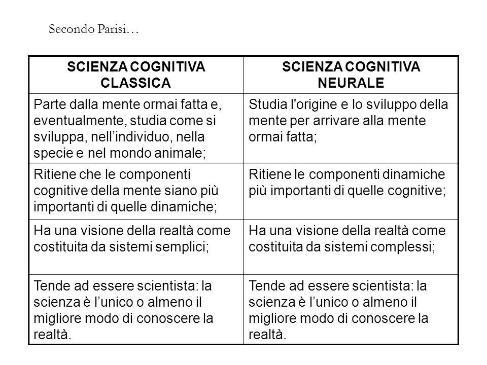 SCIENZA COGNITIVA CLASSICA SCIENZA COGNITIVA NEURALE