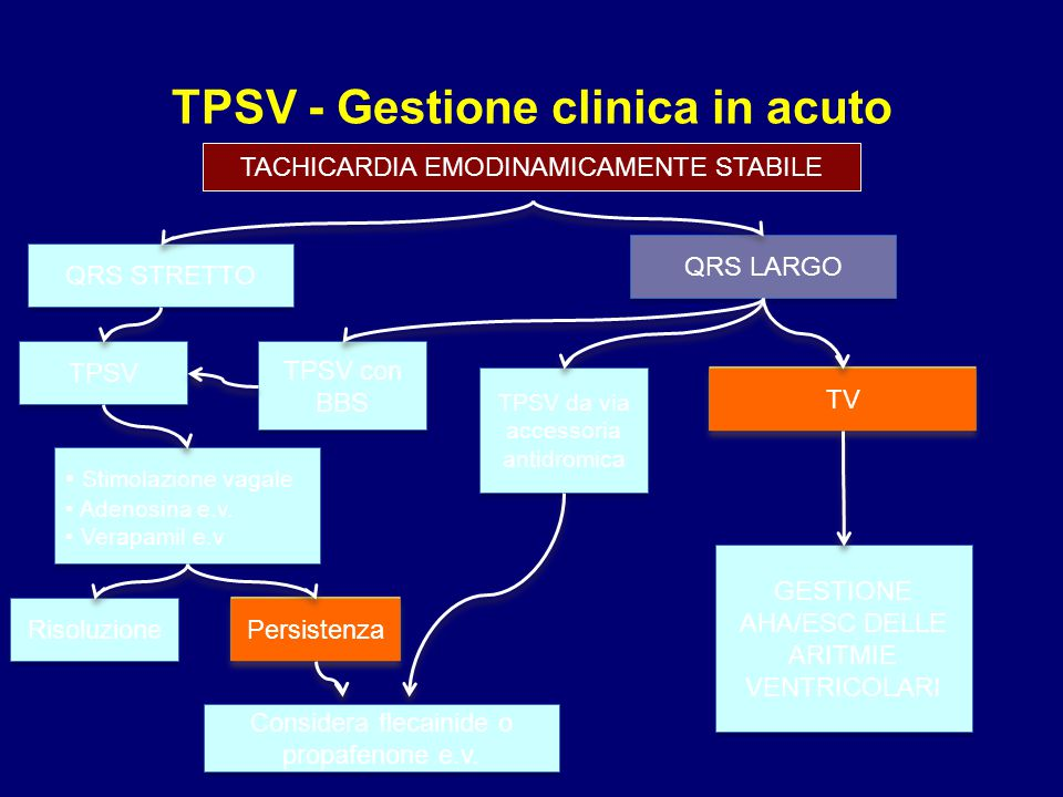 TPSV - Gestione clinica in acuto