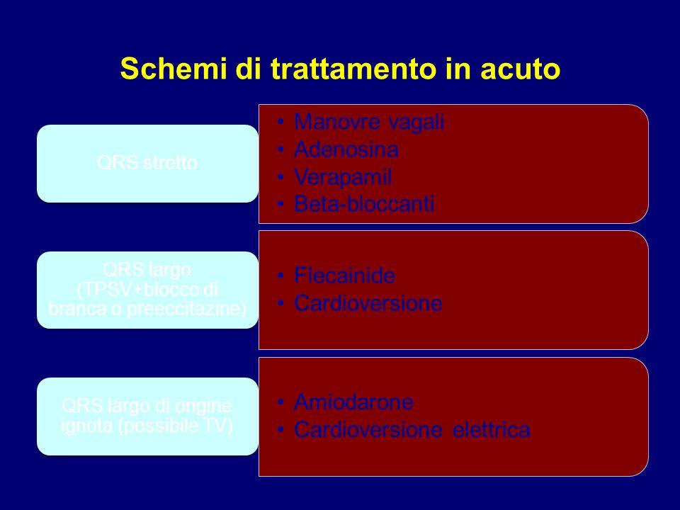 Schemi di trattamento in acuto