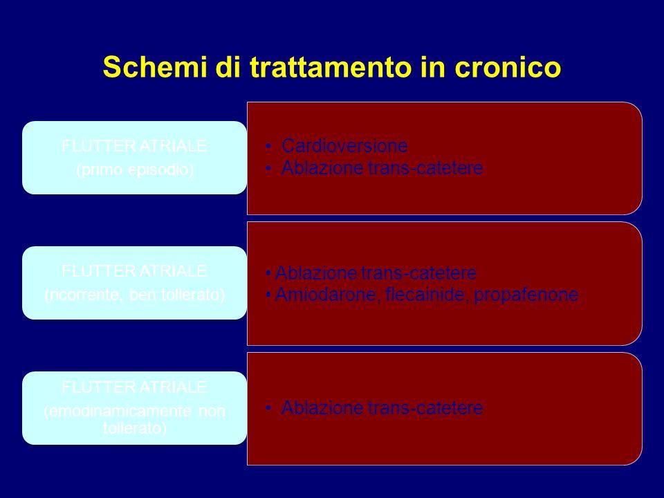 Schemi di trattamento in cronico