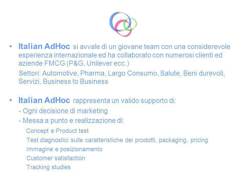 Italian AdHoc rappresenta un valido supporto di: