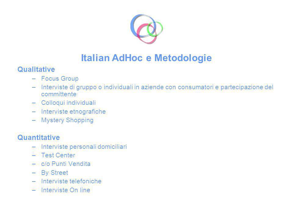 Italian AdHoc e Metodologie