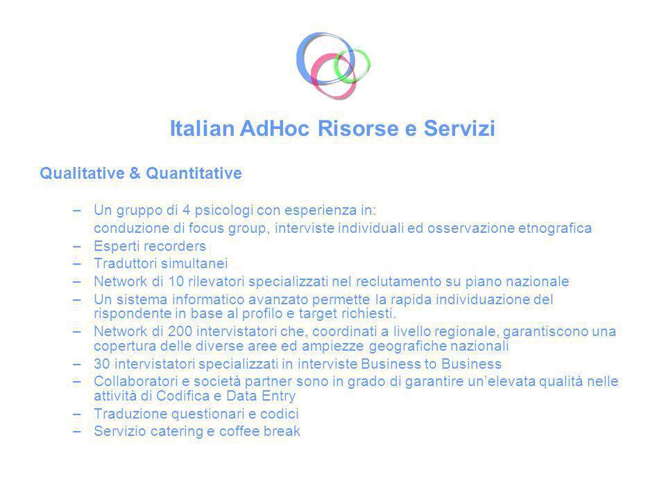 Italian AdHoc Risorse e Servizi