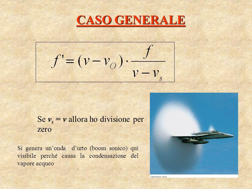 CASO GENERALE Se vs = v allora ho divisione per zero