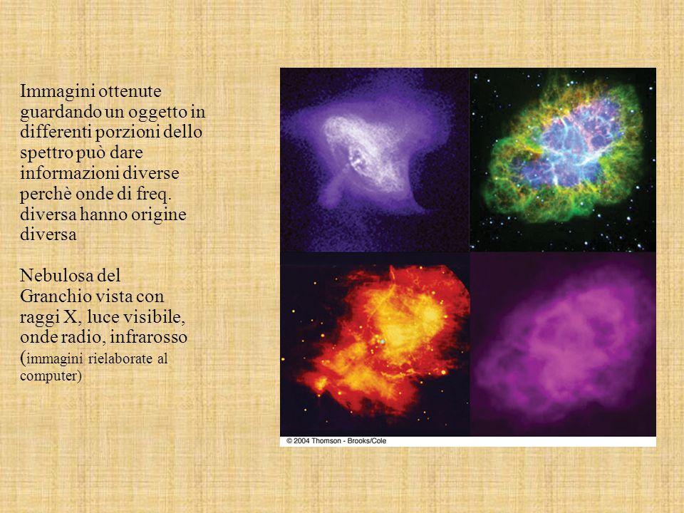 guardando un oggetto in differenti porzioni dello spettro può dare