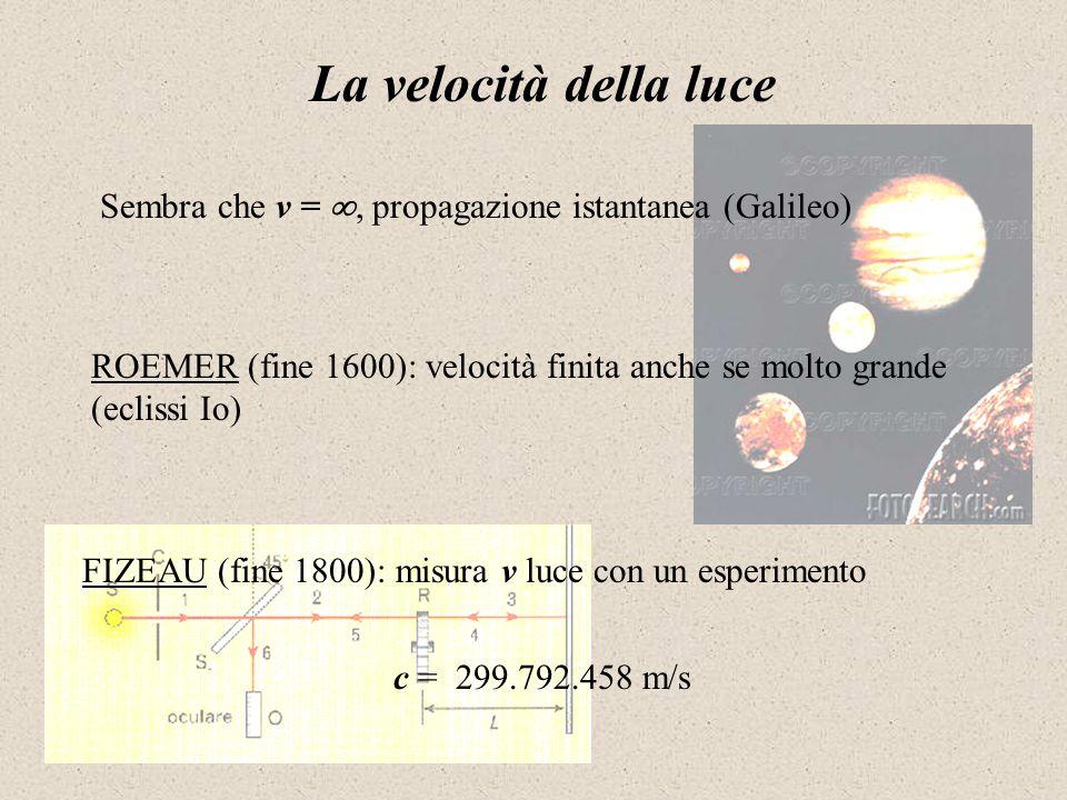 La velocità della luce Sembra che v = , propagazione istantanea (Galileo) ROEMER (fine 1600): velocità finita anche se molto grande (eclissi Io)