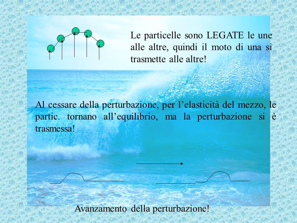Le particelle sono LEGATE le une alle altre, quindi il moto di una si trasmette alle altre!