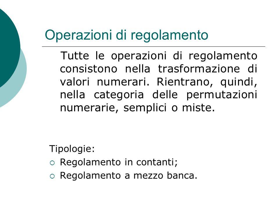 Operazioni di regolamento
