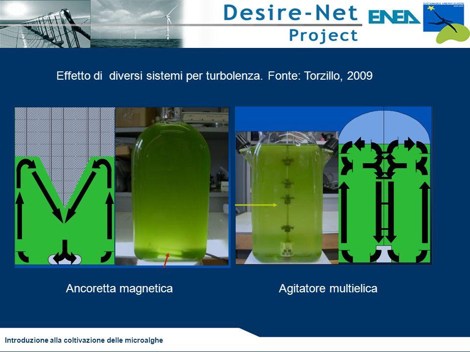 Effetto di diversi sistemi per turbolenza. Fonte: Torzillo, 2009