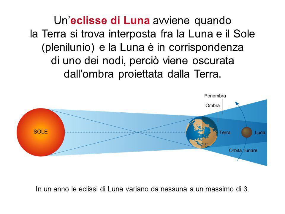 In un anno le eclissi di Luna variano da nessuna a un massimo di 3.