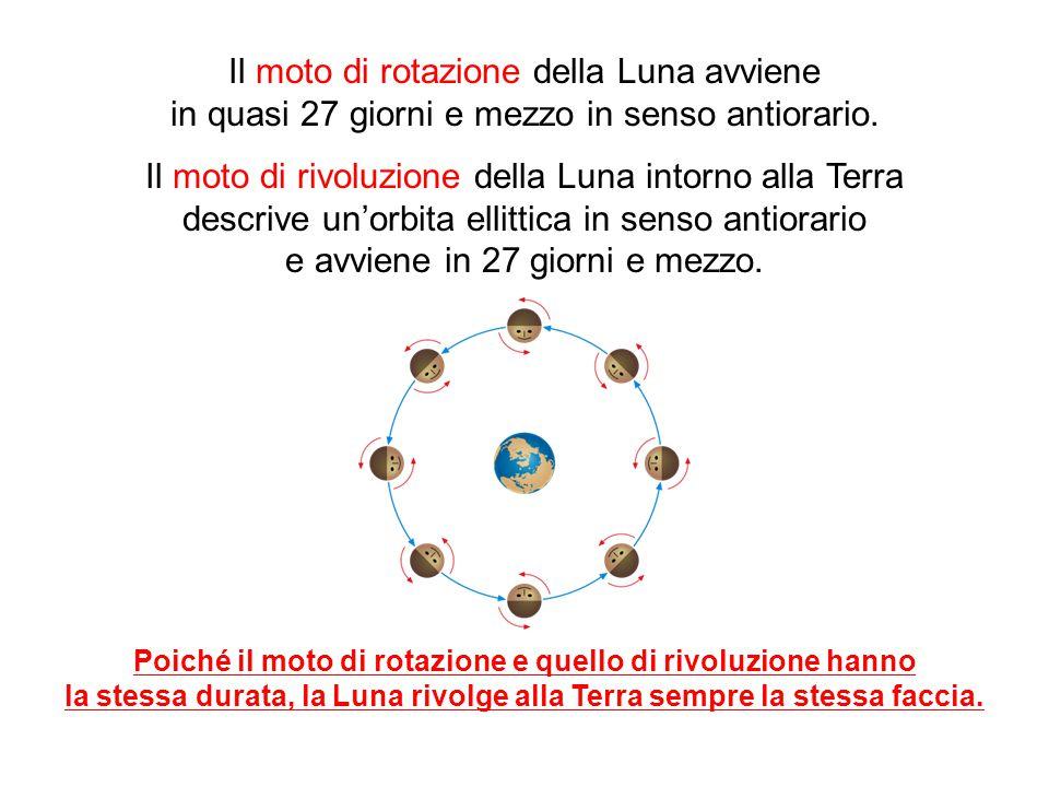 Il moto di rotazione della Luna avviene in quasi 27 giorni e mezzo in senso antiorario.
