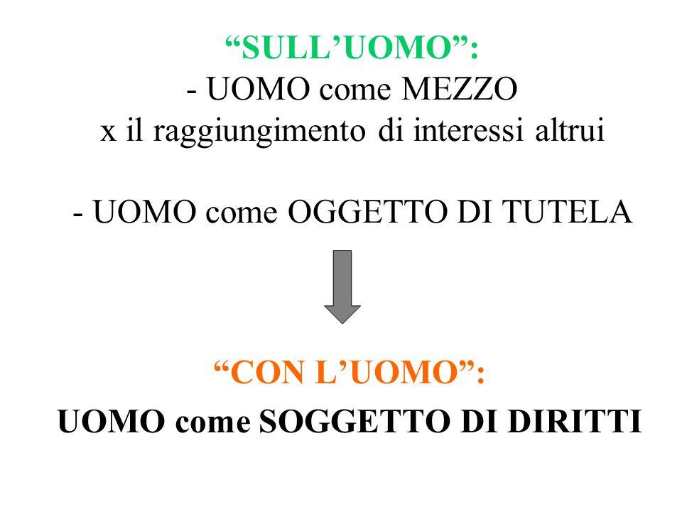 CON L'UOMO : UOMO come SOGGETTO DI DIRITTI
