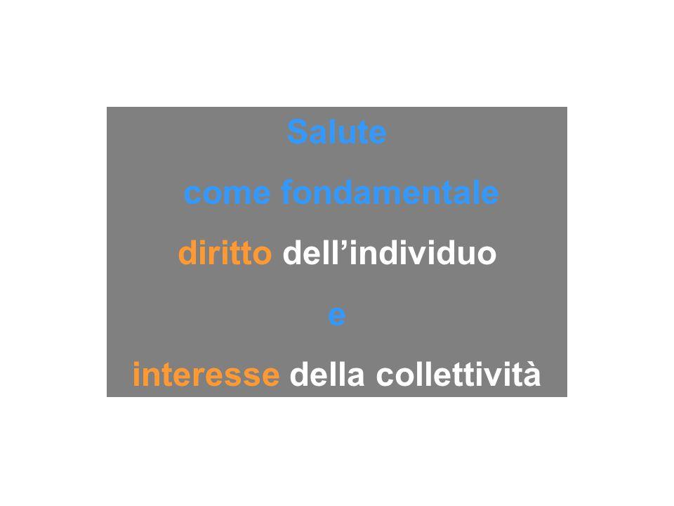 diritto dell'individuo interesse della collettività