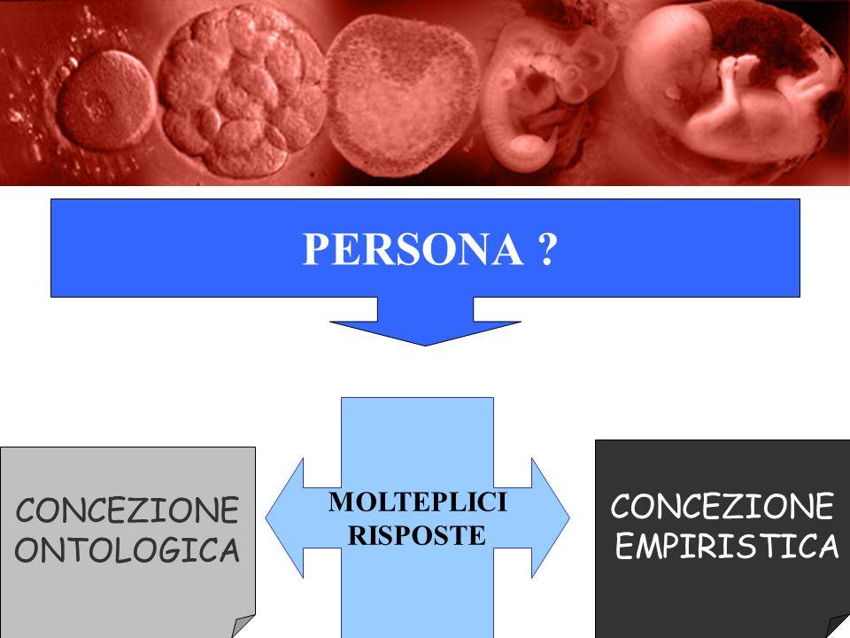 L'EMBRIONE è PERSONA CONCEZIONE CONCEZIONE EMPIRISTICA ONTOLOGICA