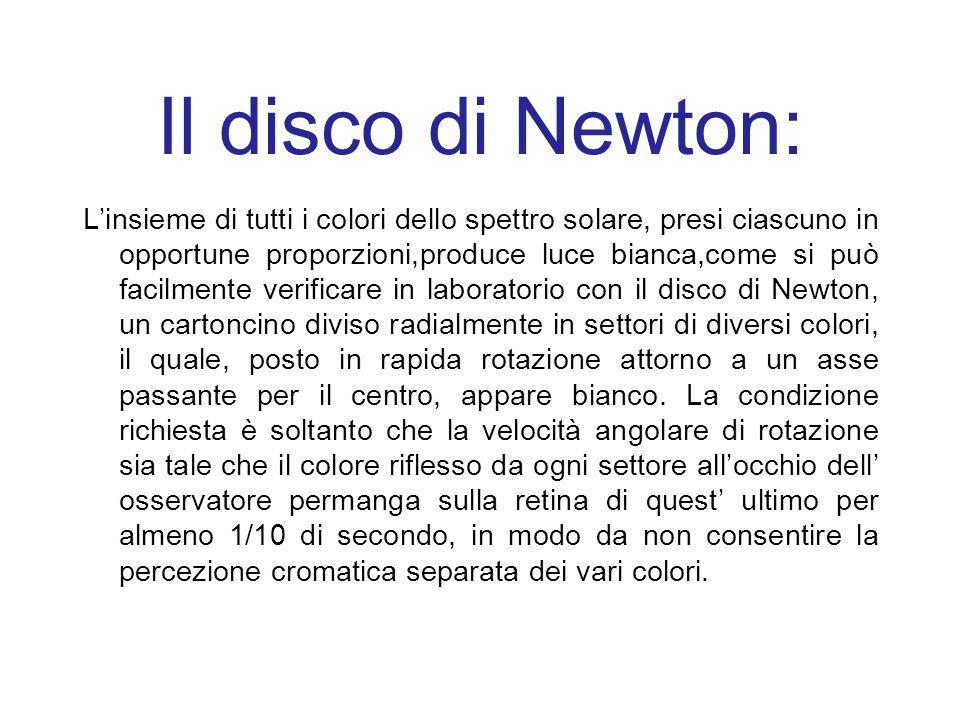 Il disco di Newton: