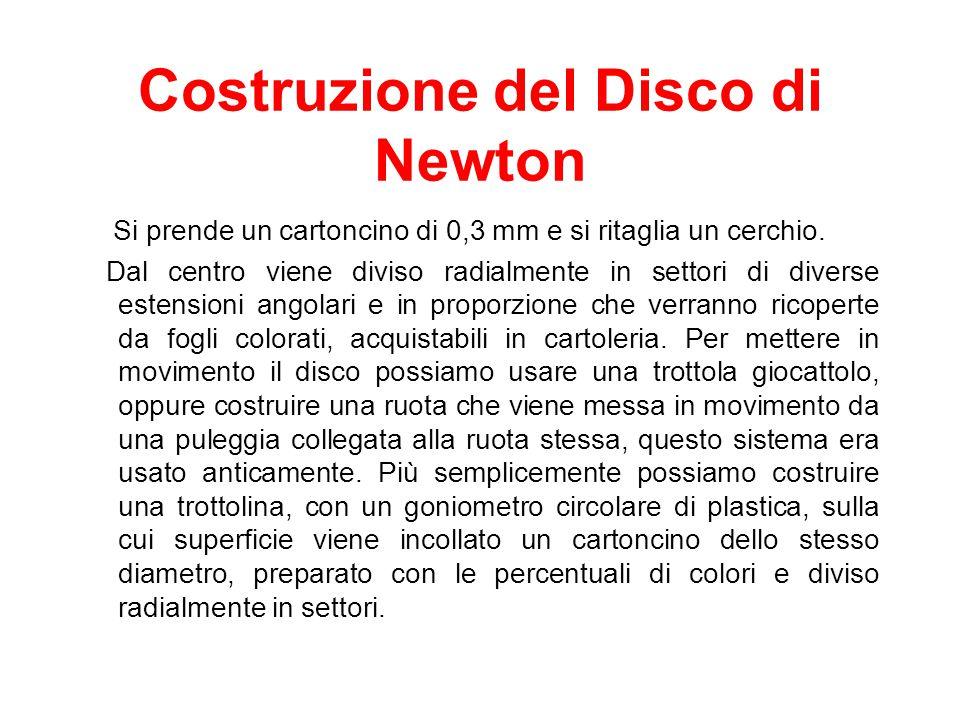 Costruzione del Disco di Newton