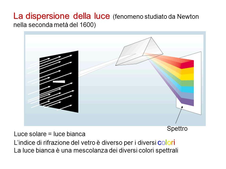 La dispersione della luce (fenomeno studiato da Newton nella seconda metà del 1600)