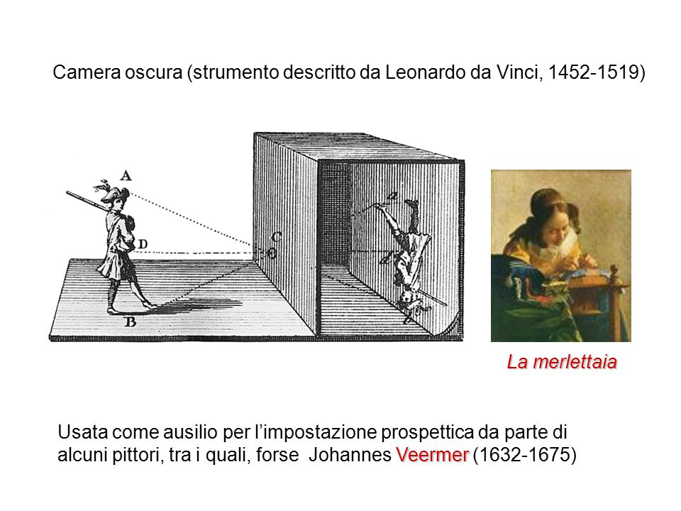 Camera oscura (strumento descritto da Leonardo da Vinci, 1452-1519)